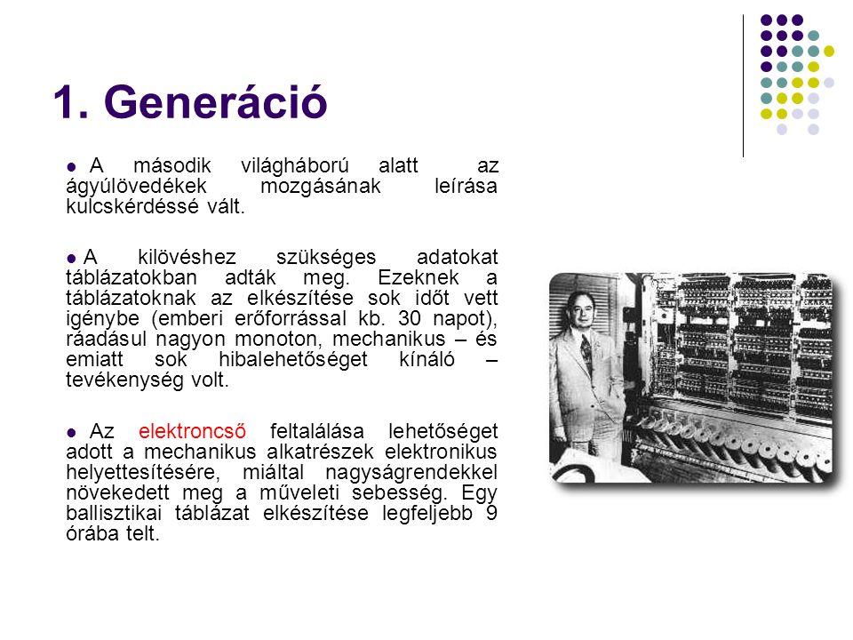 1. Generáció A második világháború alatt az ágyúlövedékek mozgásának leírása kulcskérdéssé vált.