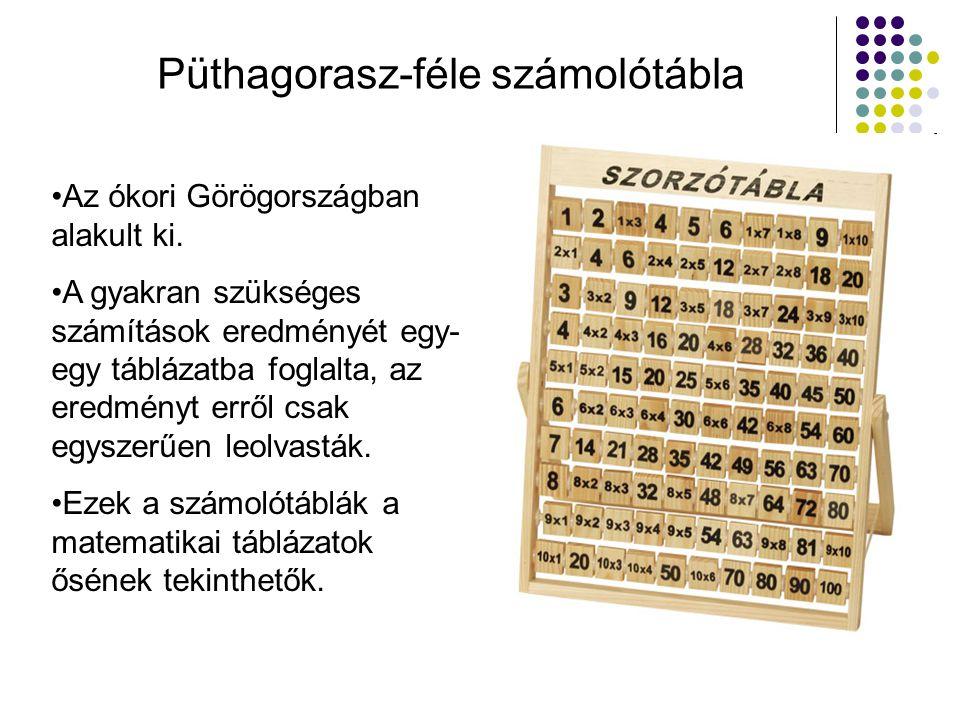 Püthagorasz-féle számolótábla
