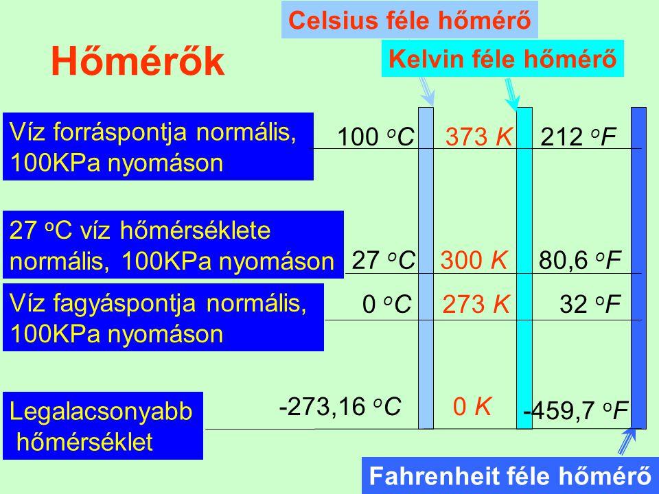 Hőmérők Celsius féle hőmérő Kelvin féle hőmérő