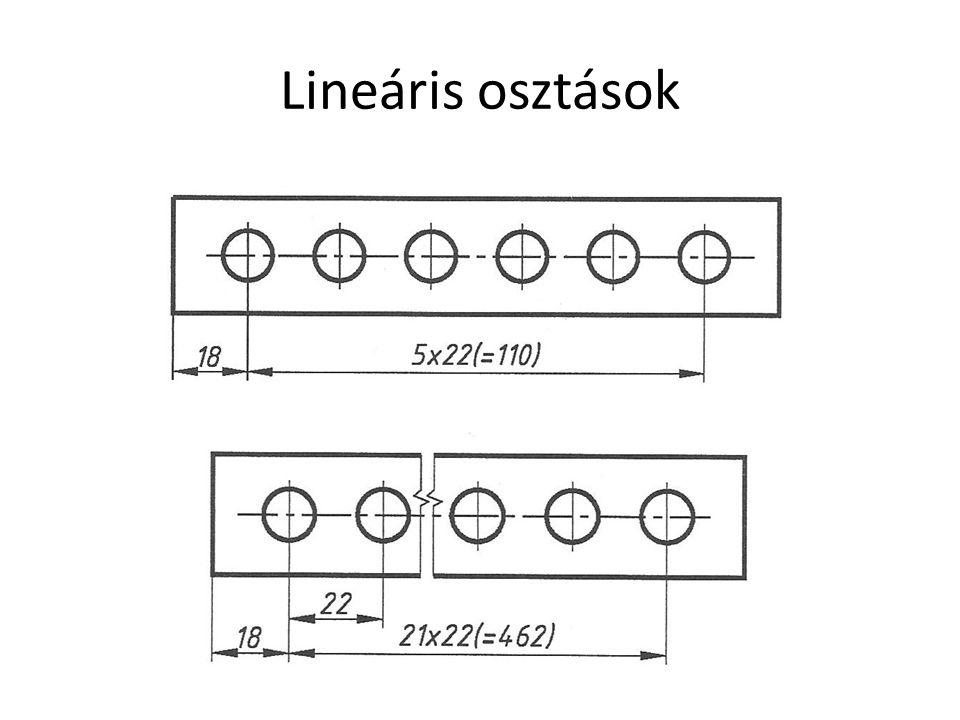 Lineáris osztások