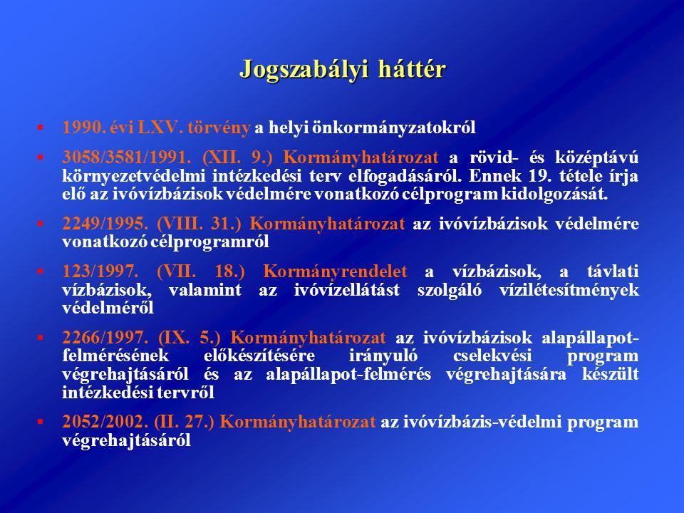 Jogszabályi háttér 1990. évi LXV. törvény a helyi önkormányzatokról