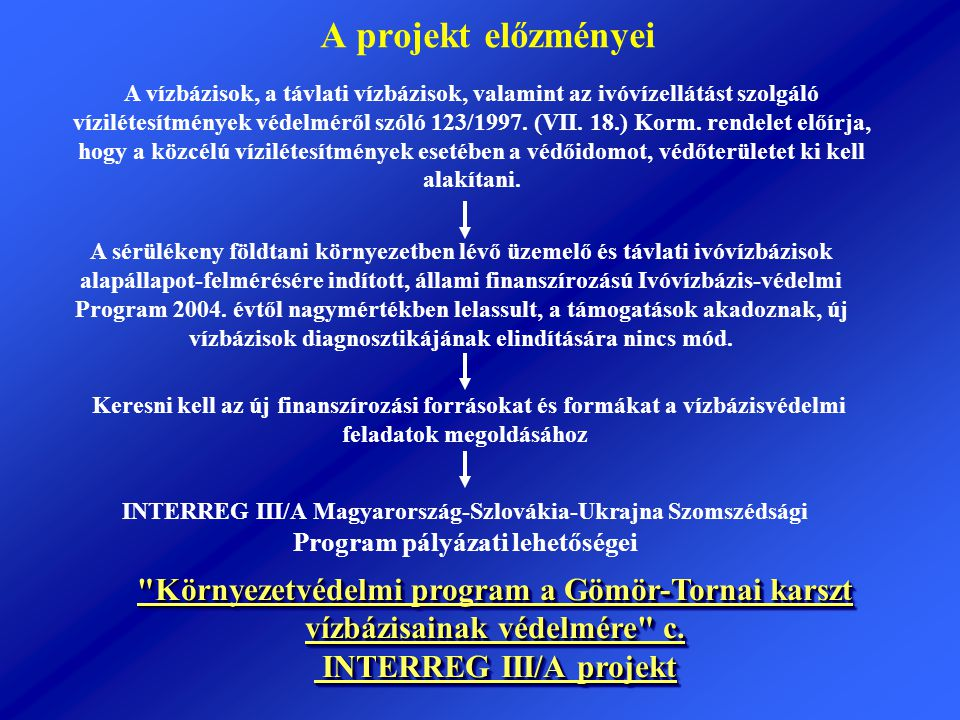 A projekt előzményei Környezetvédelmi program a Gömör-Tornai karszt
