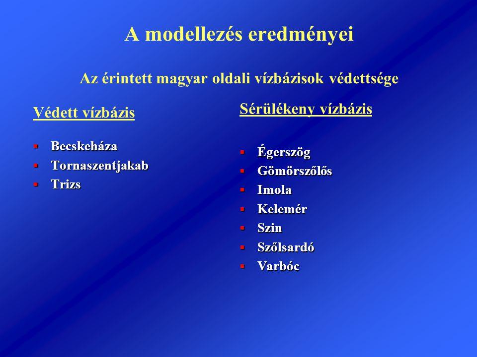 A modellezés eredményei Az érintett magyar oldali vízbázisok védettsége