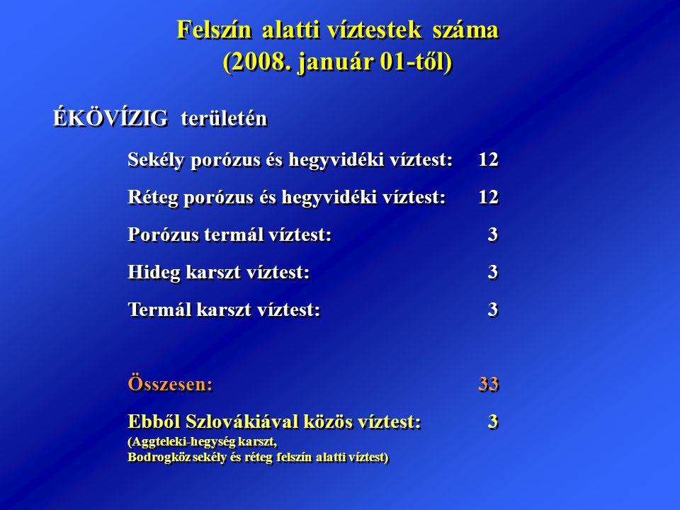 Felszín alatti víztestek száma