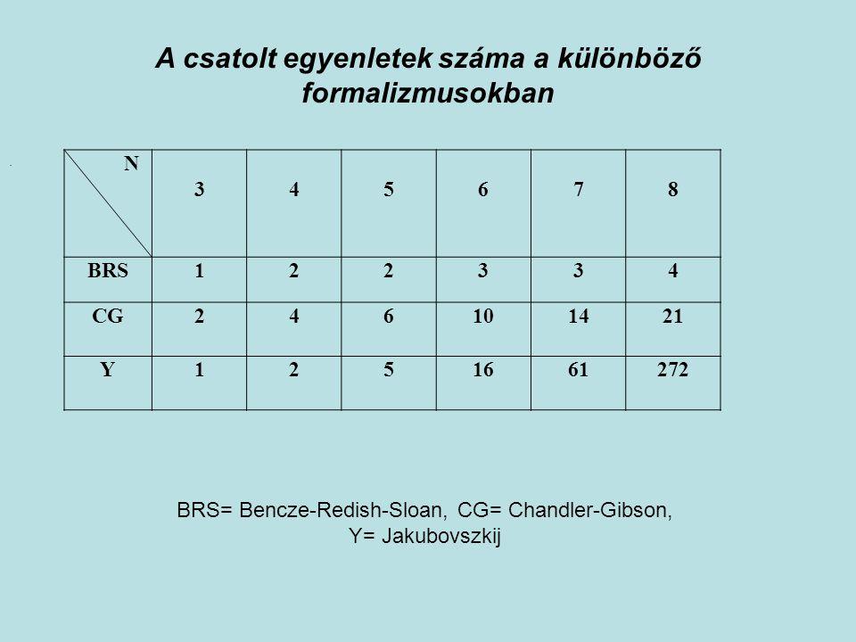A csatolt egyenletek száma a különböző formalizmusokban