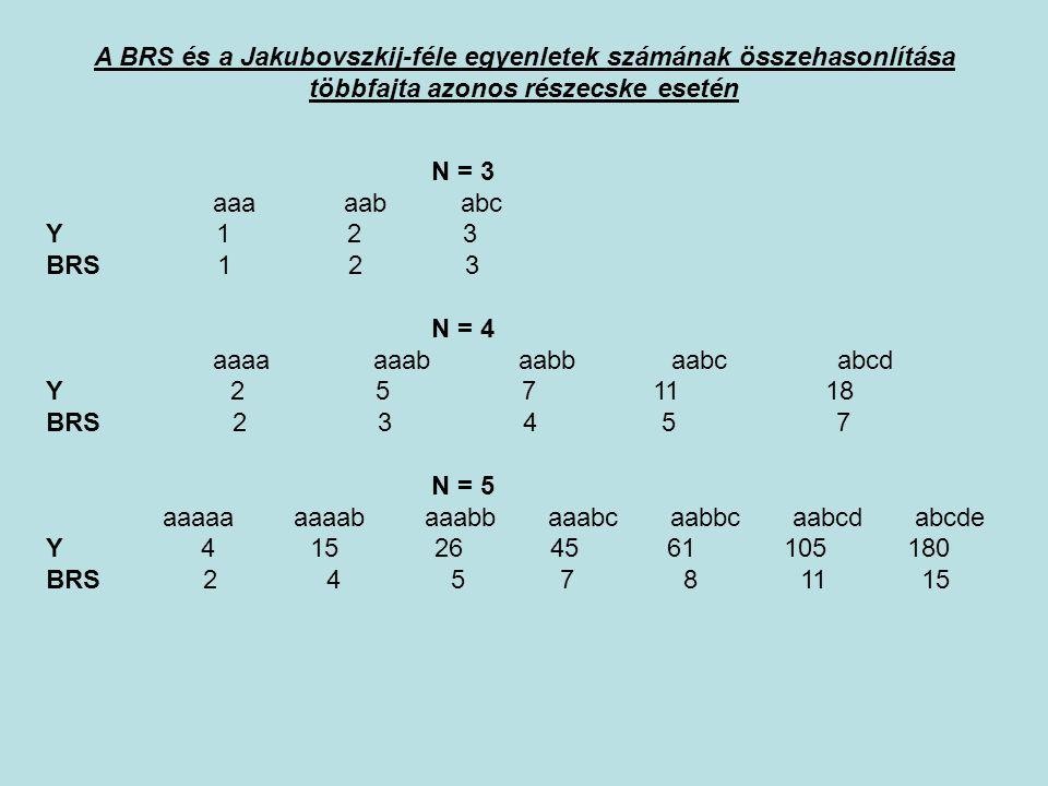 A BRS és a Jakubovszkij-féle egyenletek számának összehasonlítása többfajta azonos részecske esetén
