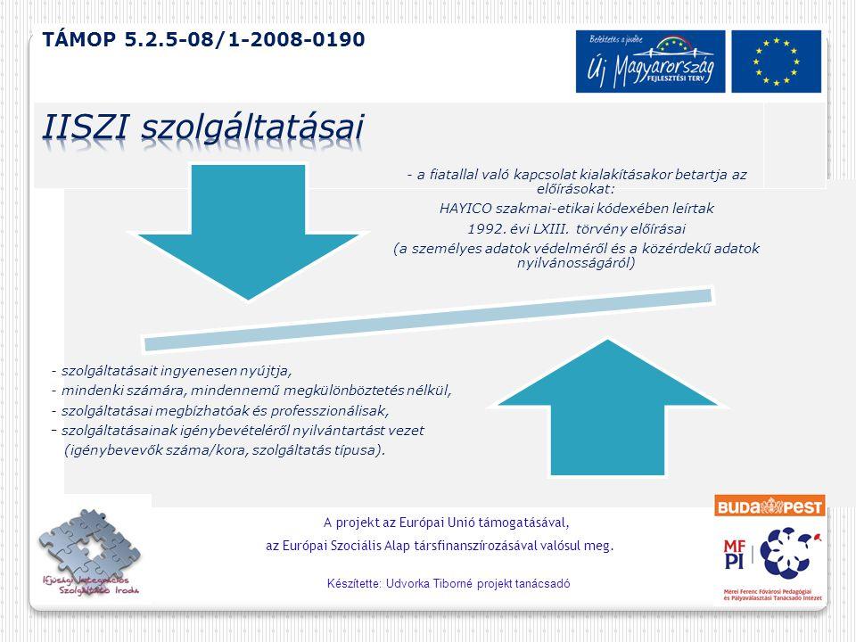 TÁMOP 5.2.5-08/1-2008-0190 IISZI szolgáltatásai. - a fiatallal való kapcsolat kialakításakor betartja az előírásokat: