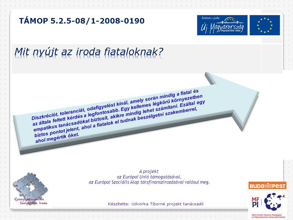 Készítette: Udvorka Tiborné projekt tanácsadó