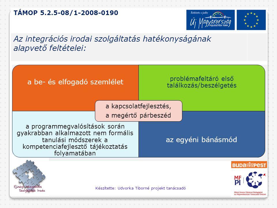 TÁMOP 5.2.5-08/1-2008-0190 Az integrációs irodai szolgáltatás hatékonyságának alapvető feltételei: a kapcsolatfejlesztés,