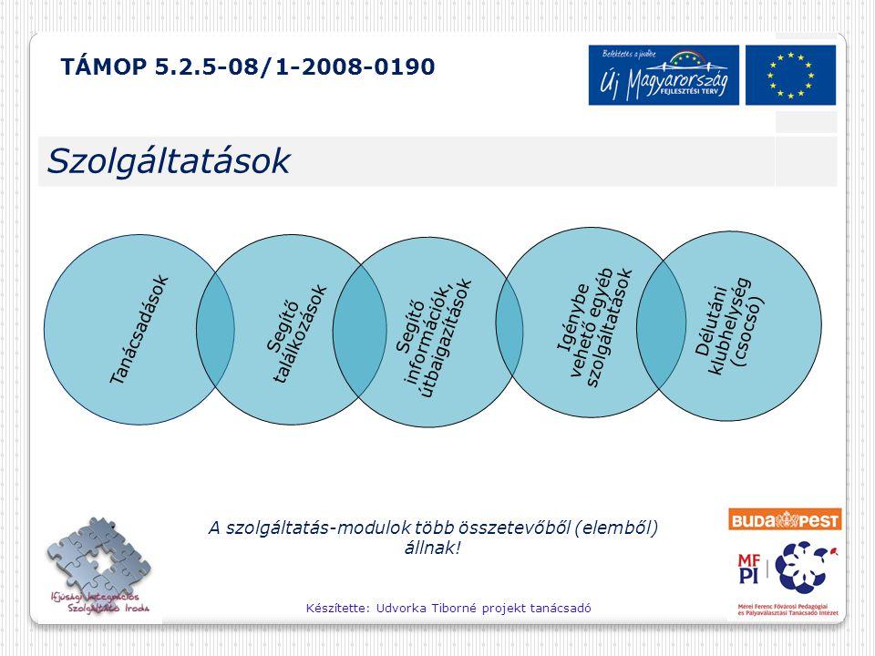 A szolgáltatás-modulok több összetevőből (elemből) állnak!