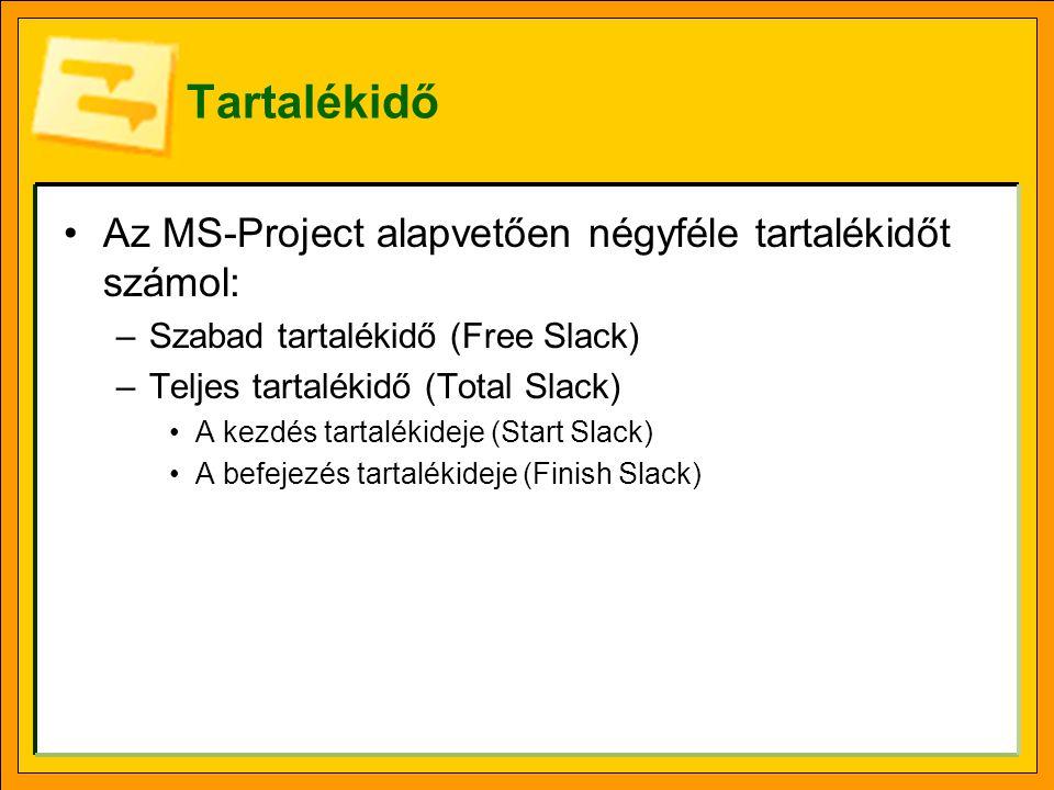 Tartalékidő Az MS-Project alapvetően négyféle tartalékidőt számol: