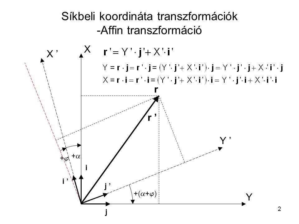Síkbeli koordináta transzformációk -Affin transzformáció