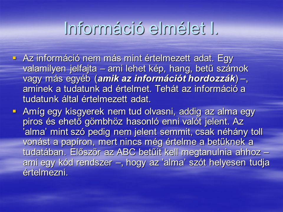 Információ elmélet I.