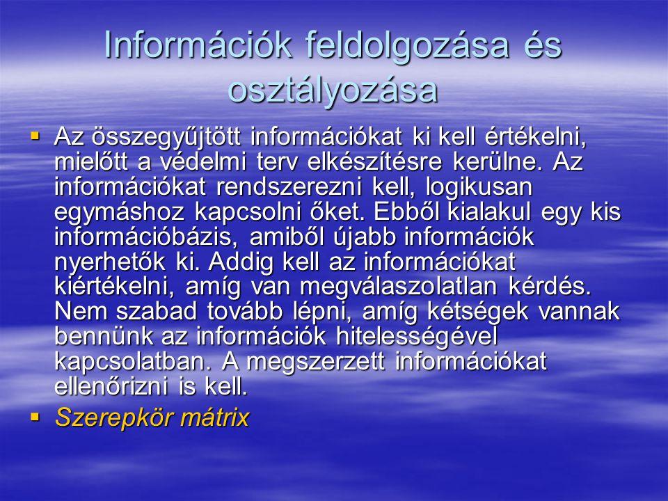 Információk feldolgozása és osztályozása