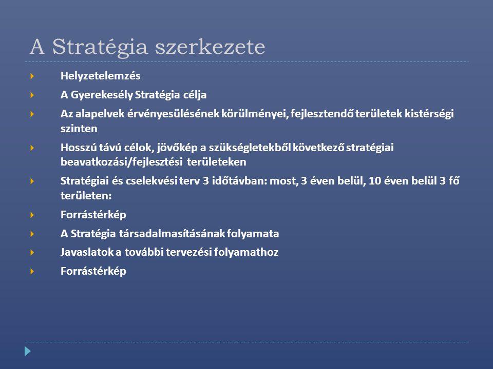 A Stratégia szerkezete