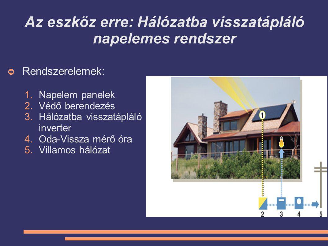 Az eszköz erre: Hálózatba visszatápláló napelemes rendszer