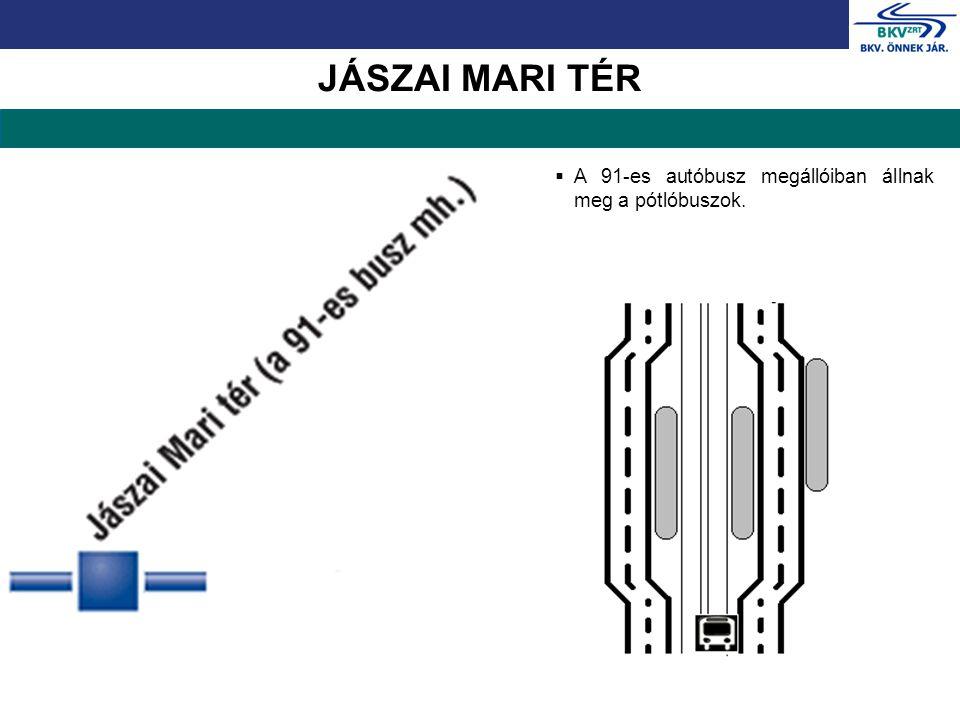 MARGITSZIGET-MARGIT HÍD-MECHWART LIGET-SZÉNA TÉR