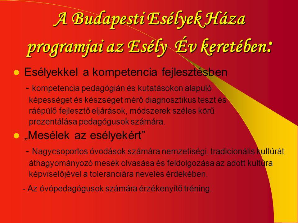 A Budapesti Esélyek Háza programjai az Esély Év keretében: