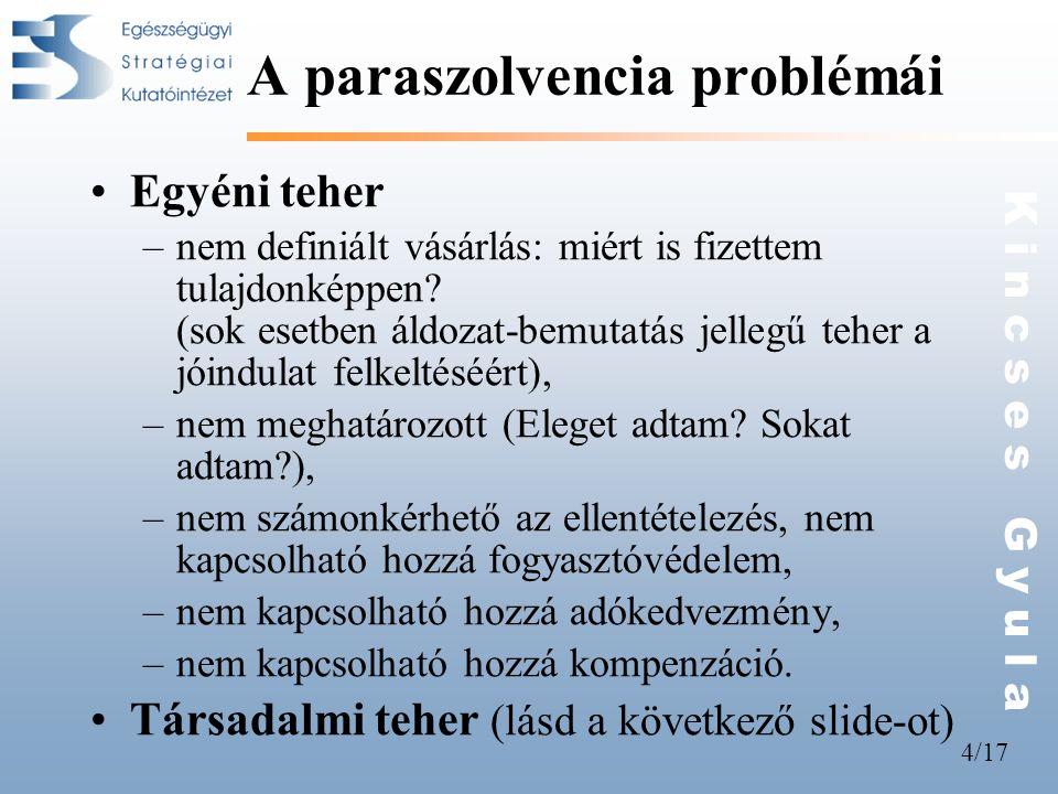 A paraszolvencia problémái