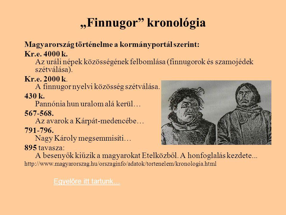 """Finnugor kronológia"