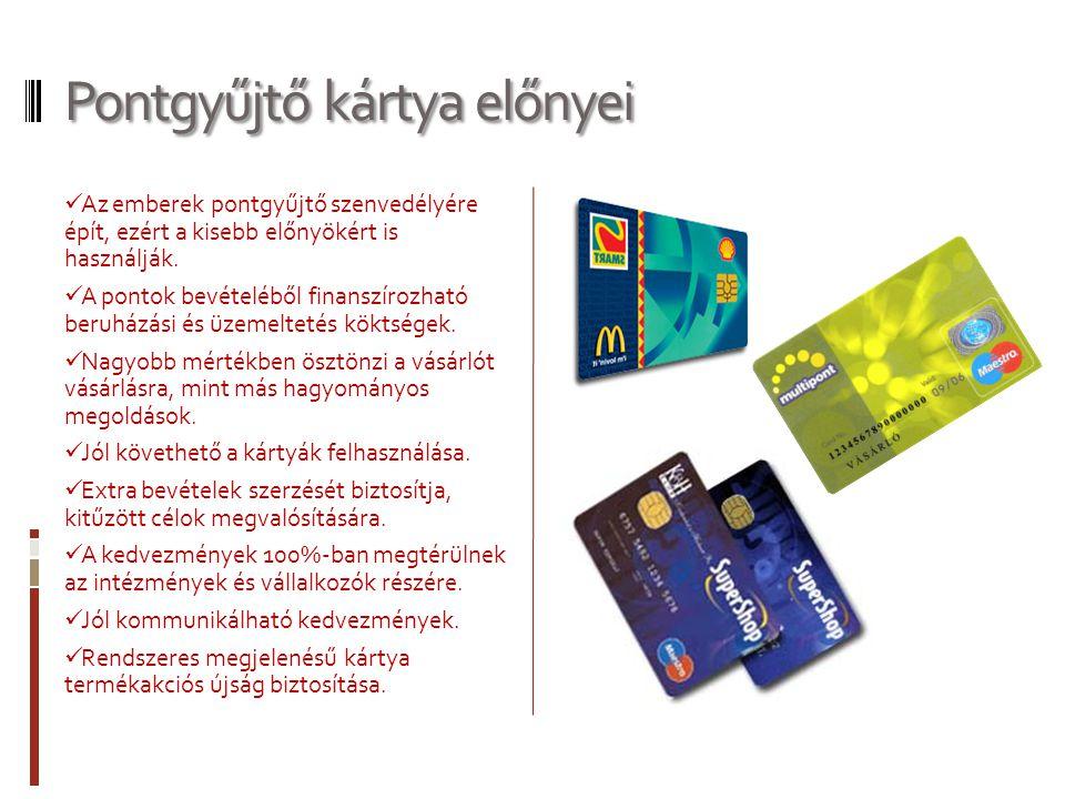 Pontgyűjtő kártya előnyei