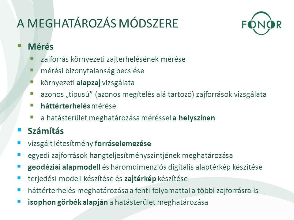 A MEGHATÁROZÁS MÓDSZERE