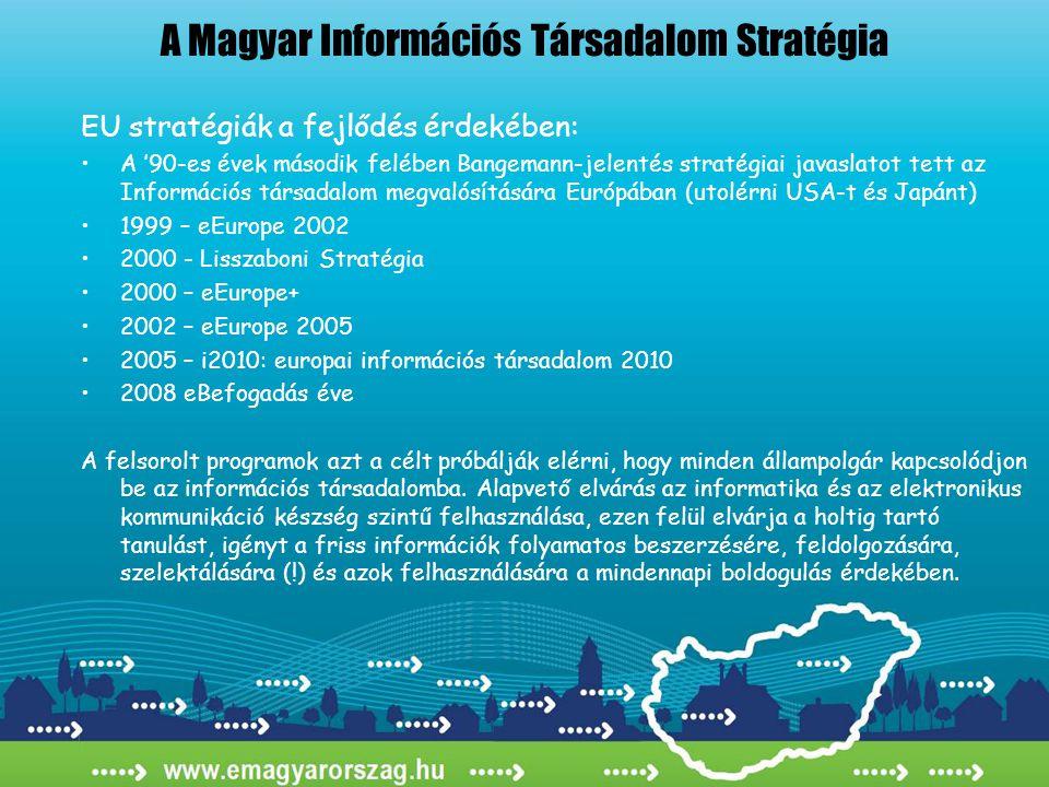 A Magyar Információs Társadalom Stratégia