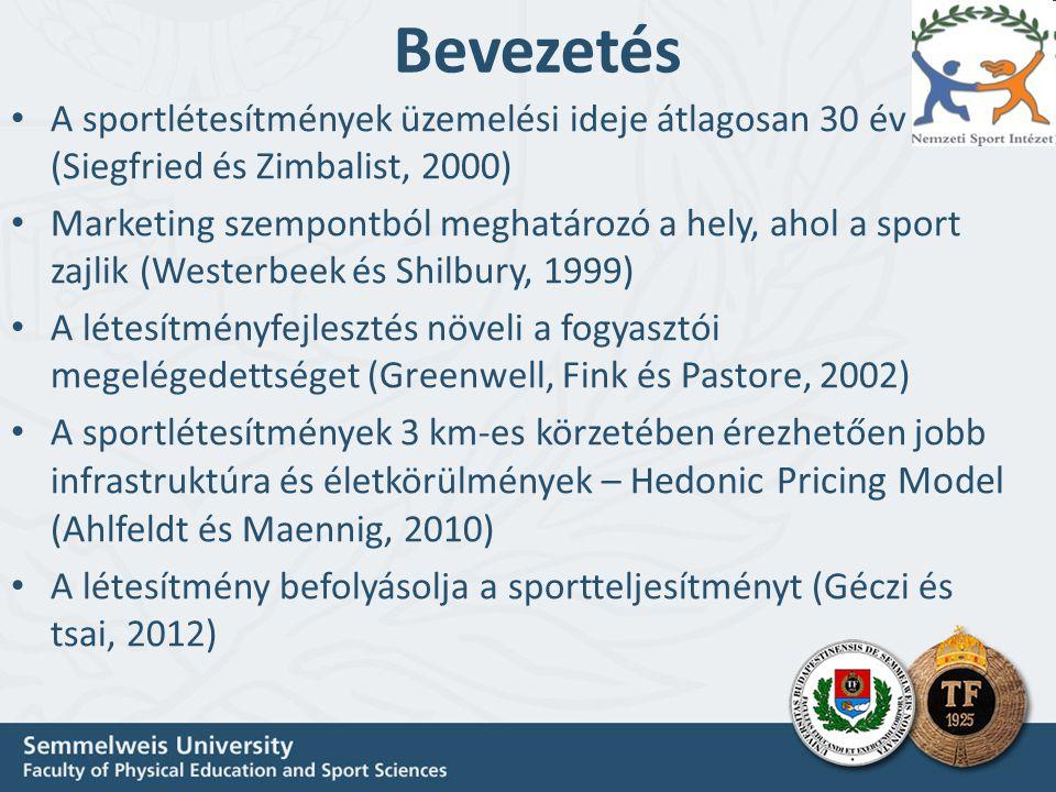 Bevezetés A sportlétesítmények üzemelési ideje átlagosan 30 év (Siegfried és Zimbalist, 2000)