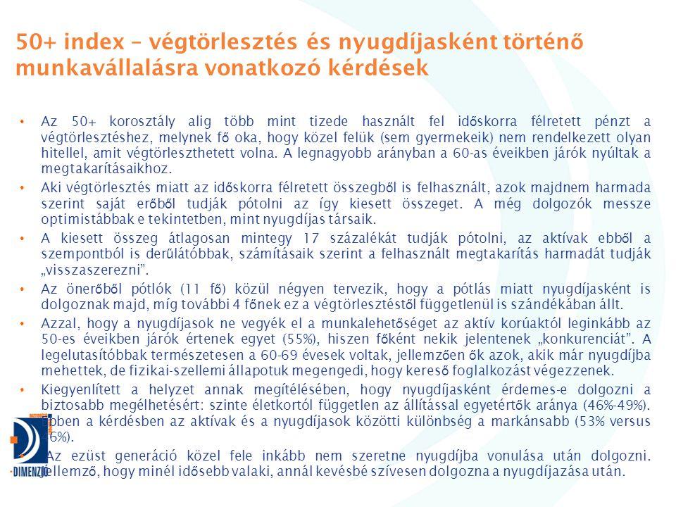 50+ index – végtörlesztés és nyugdíjasként történő munkavállalásra vonatkozó kérdések