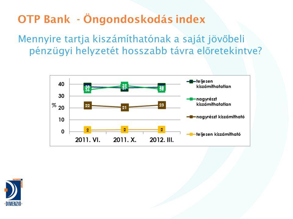 OTP Bank - Öngondoskodás index