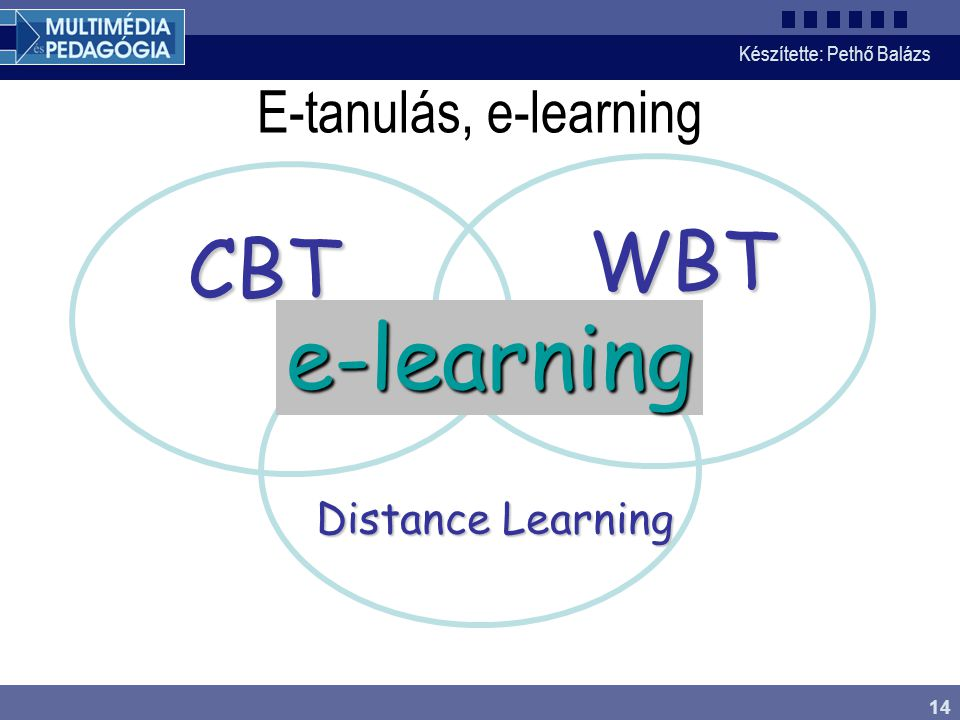 e-learning WBT CBT E-tanulás, e-learning Distance Learning