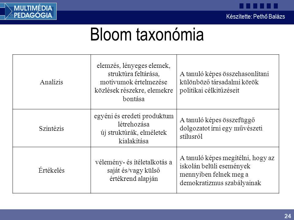 Bloom taxonómia Analízis. elemzés, lényeges elemek, struktúra feltárása, motívumok értelmezése. közlések részekre, elemekre bontása.