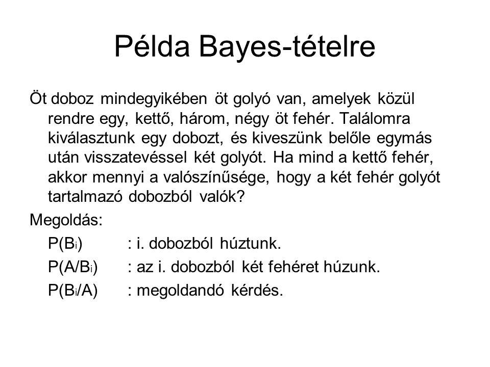 Példa Bayes-tételre