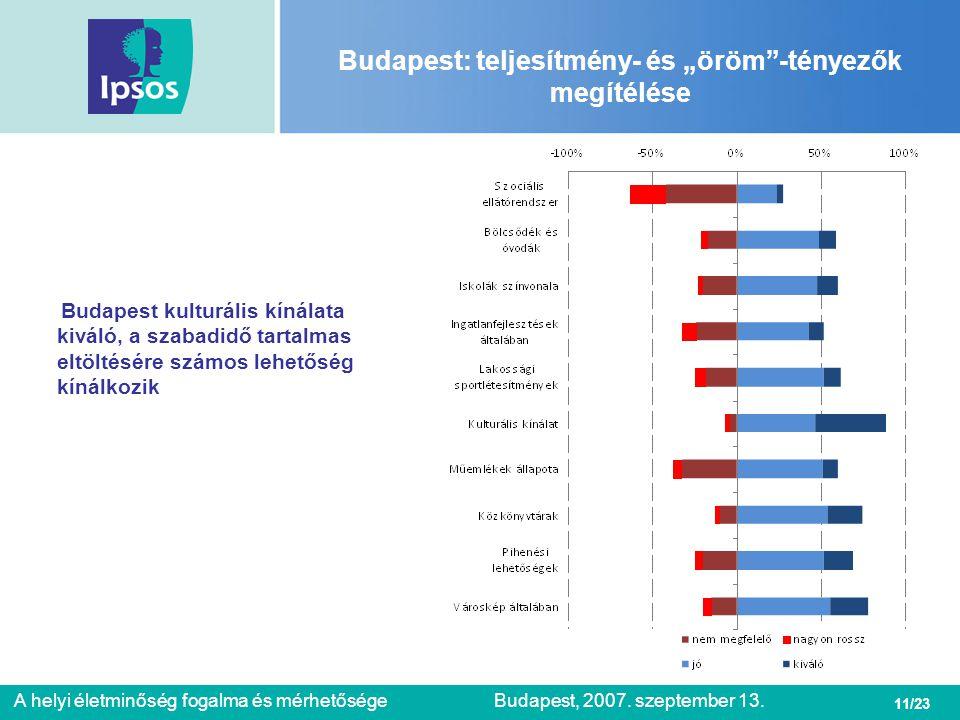 """Budapest: teljesítmény- és """"öröm -tényezők megítélése"""