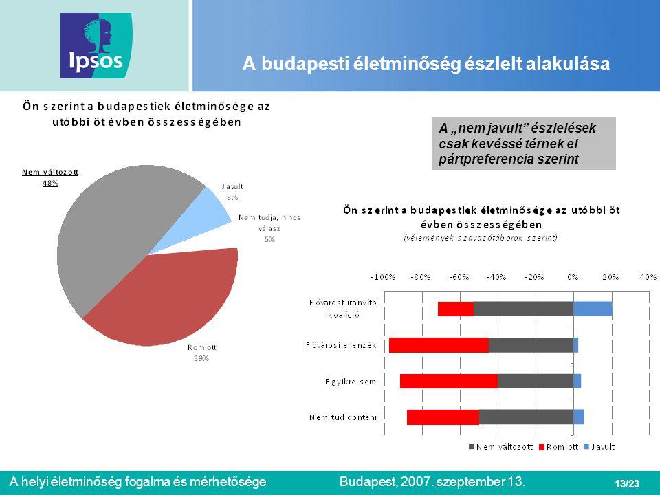 A budapesti életminőség észlelt alakulása