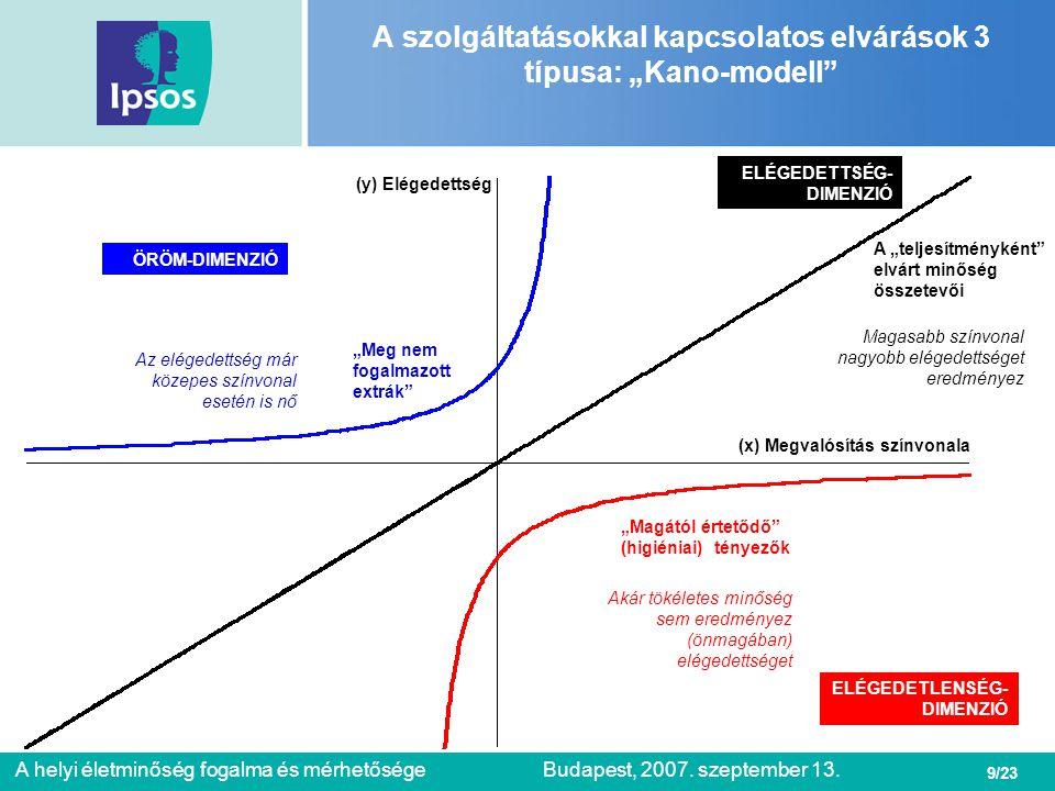 """A szolgáltatásokkal kapcsolatos elvárások 3 típusa: """"Kano-modell"""