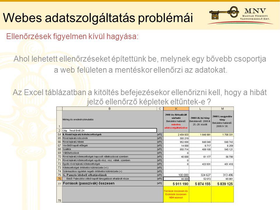 Webes adatszolgáltatás problémái