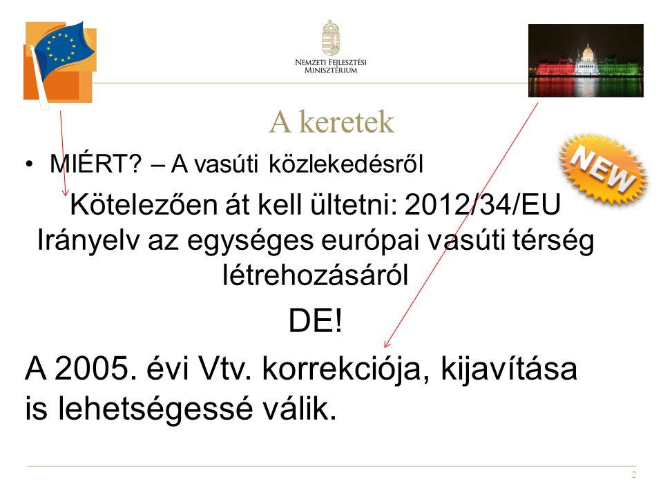 A 2005. évi Vtv. korrekciója, kijavítása is lehetségessé válik.