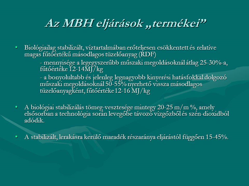 """Az MBH eljárások """"termékei"""