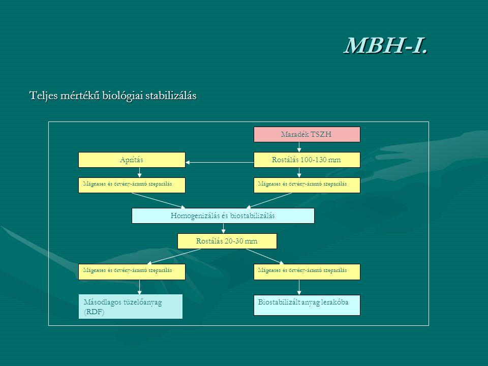 Homogenizálás és biostabilizálás
