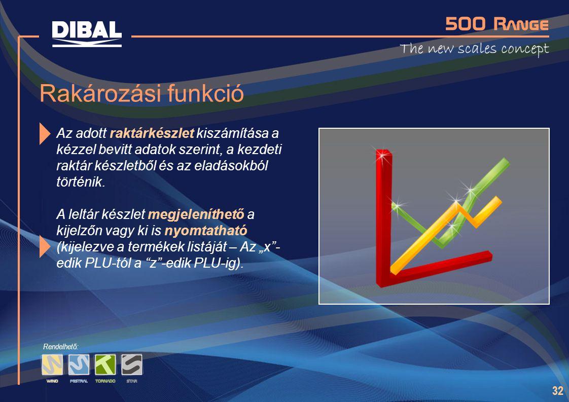 Rakározási funkció Az adott raktárkészlet kiszámítása a kézzel bevitt adatok szerint, a kezdeti raktár készletből és az eladásokból történik.