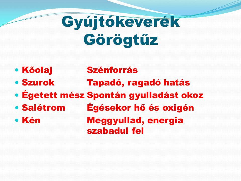 Gyújtókeverék Görögtűz