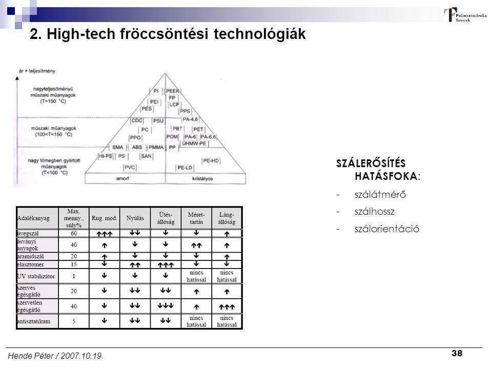 2. High-tech fröccsöntési technológiák