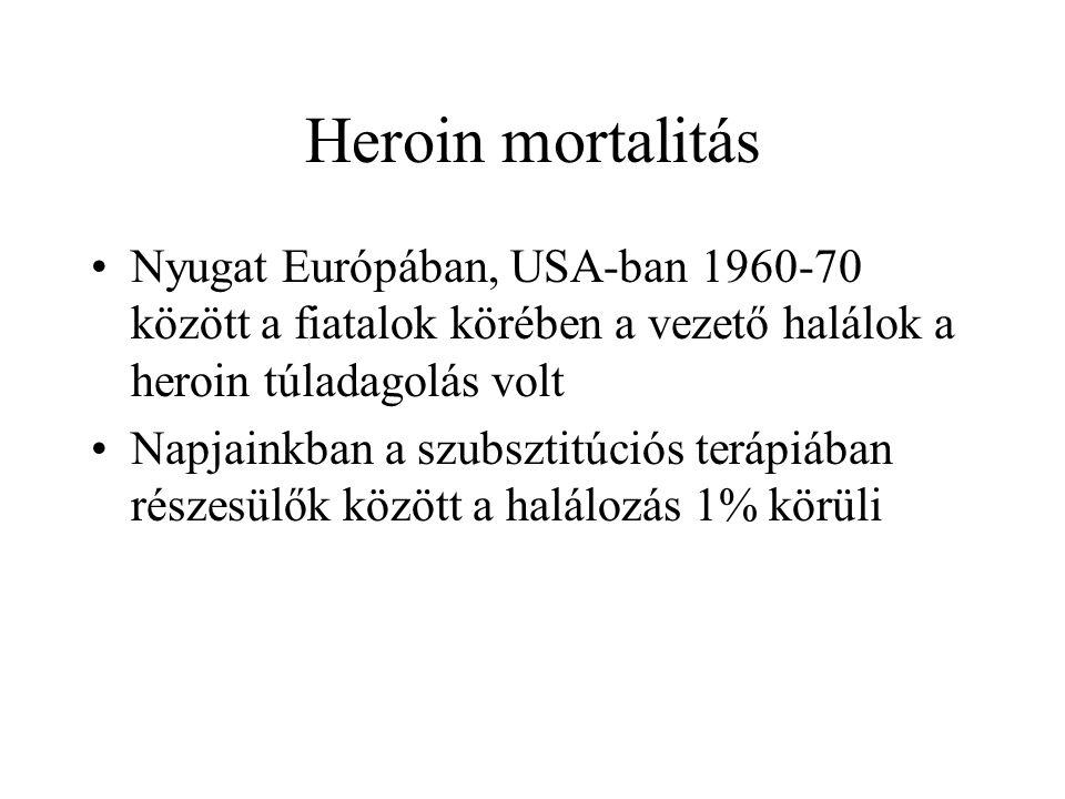 Heroin mortalitás Nyugat Európában, USA-ban 1960-70 között a fiatalok körében a vezető halálok a heroin túladagolás volt.