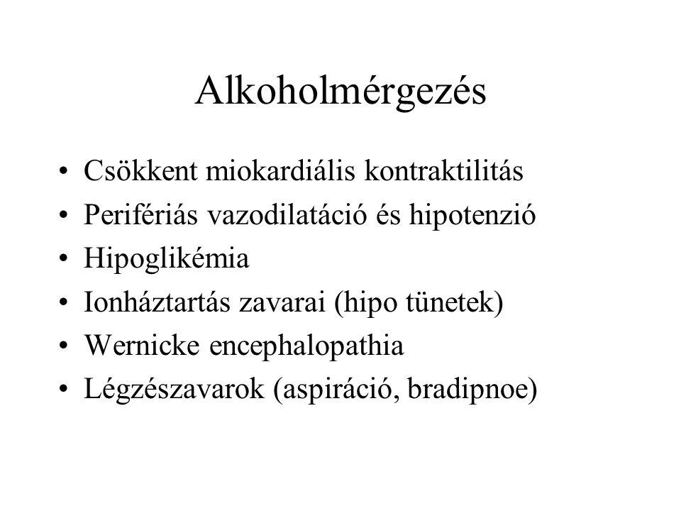 Alkoholmérgezés Csökkent miokardiális kontraktilitás