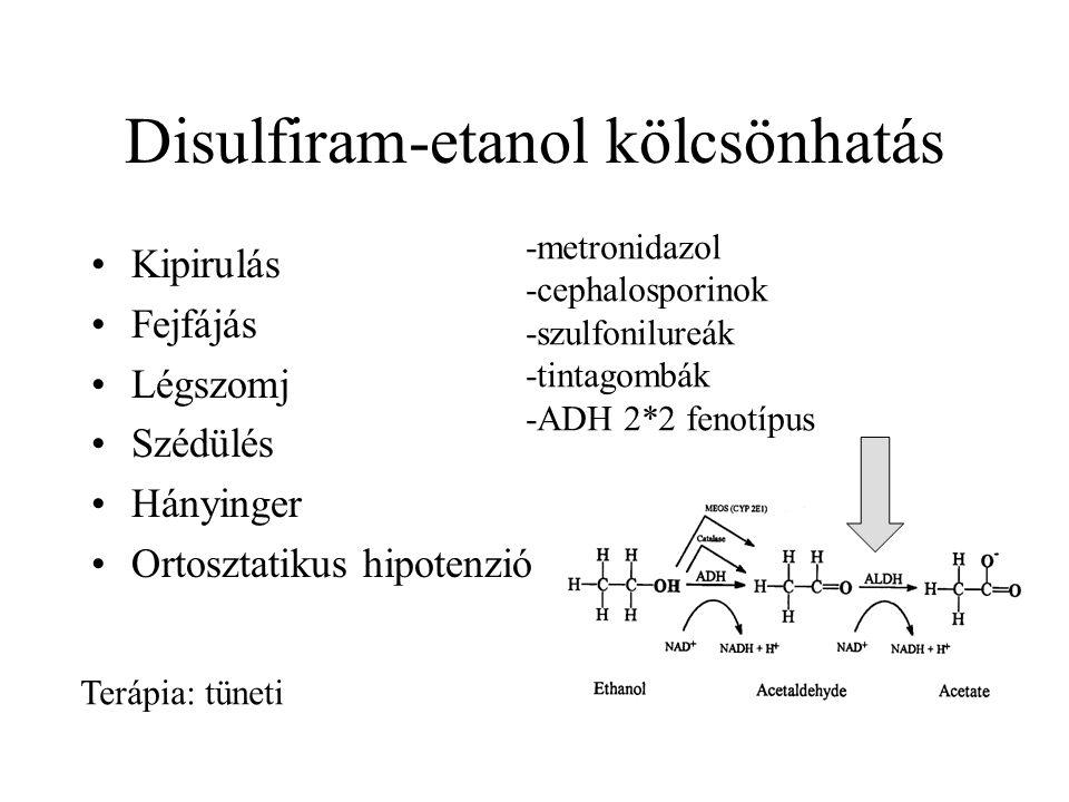 Disulfiram-etanol kölcsönhatás