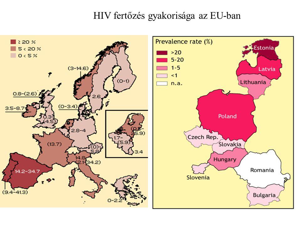HIV fertőzés gyakorisága az EU-ban