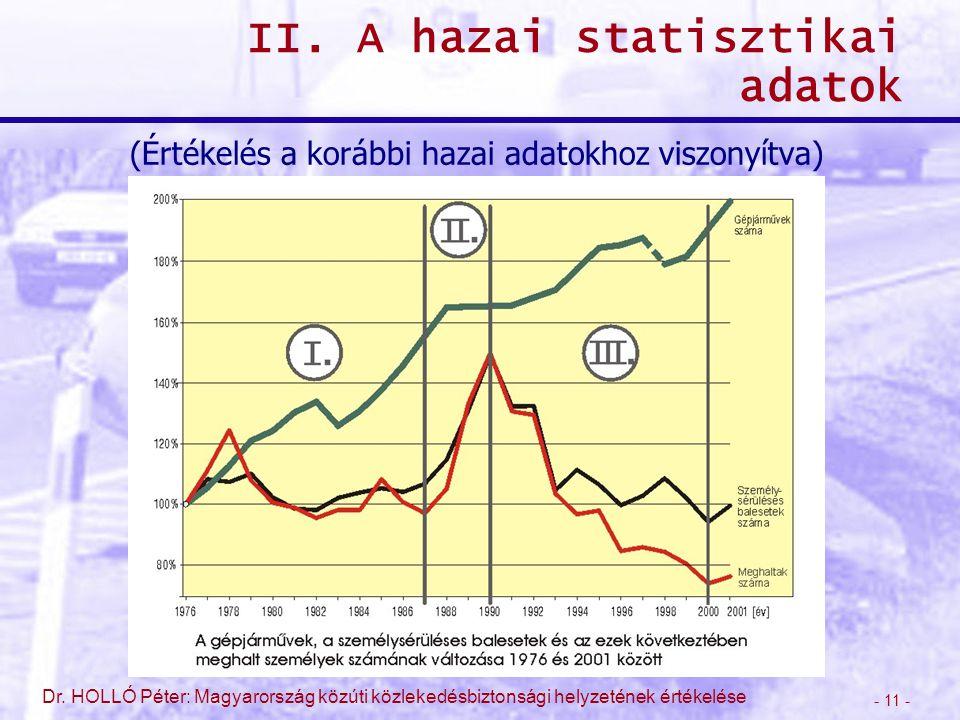 II. A hazai statisztikai adatok