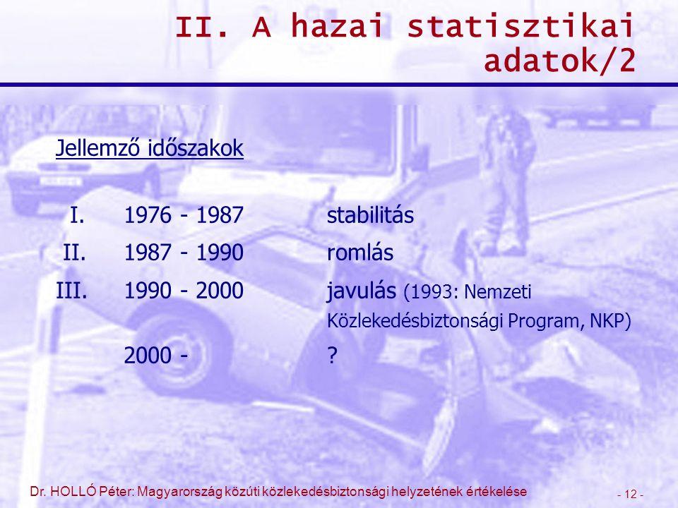 II. A hazai statisztikai adatok/2