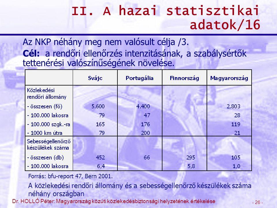 II. A hazai statisztikai adatok/16